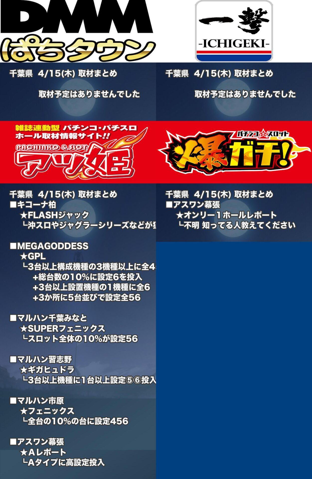 千葉県_2021-04-15_パチンコ・パチスロ