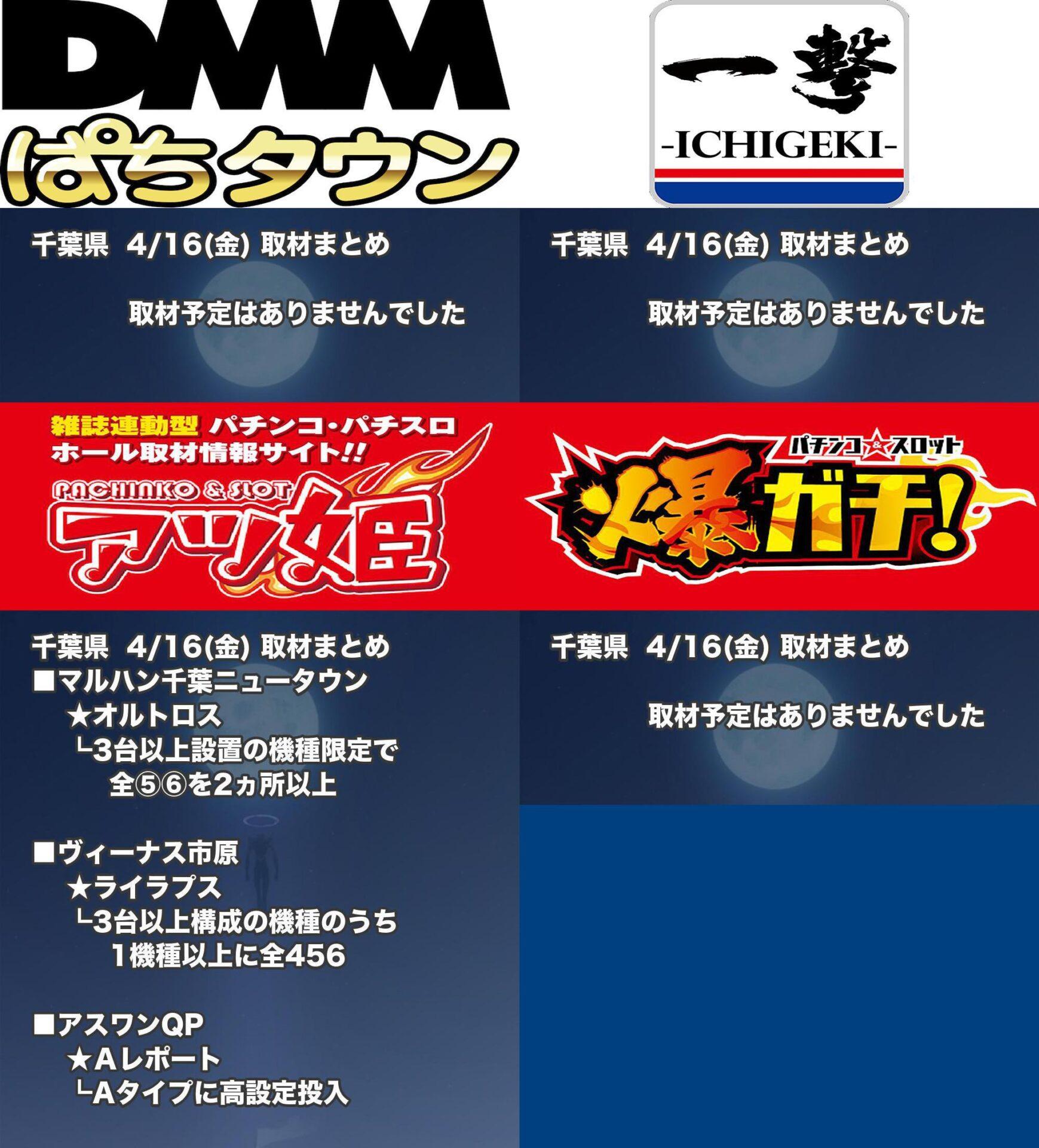 千葉県_2021-04-16_パチンコ・パチスロ