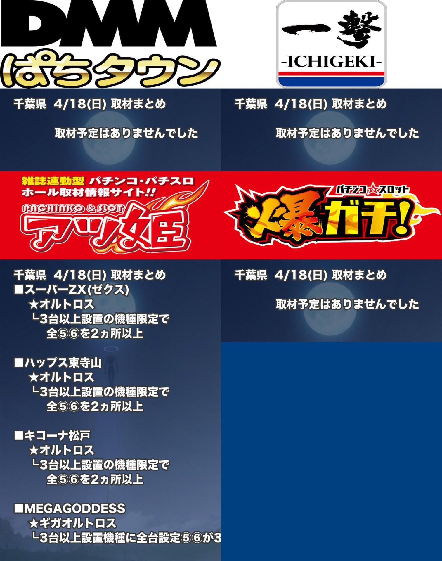 千葉県_2021-04-18_パチンコ・パチスロ