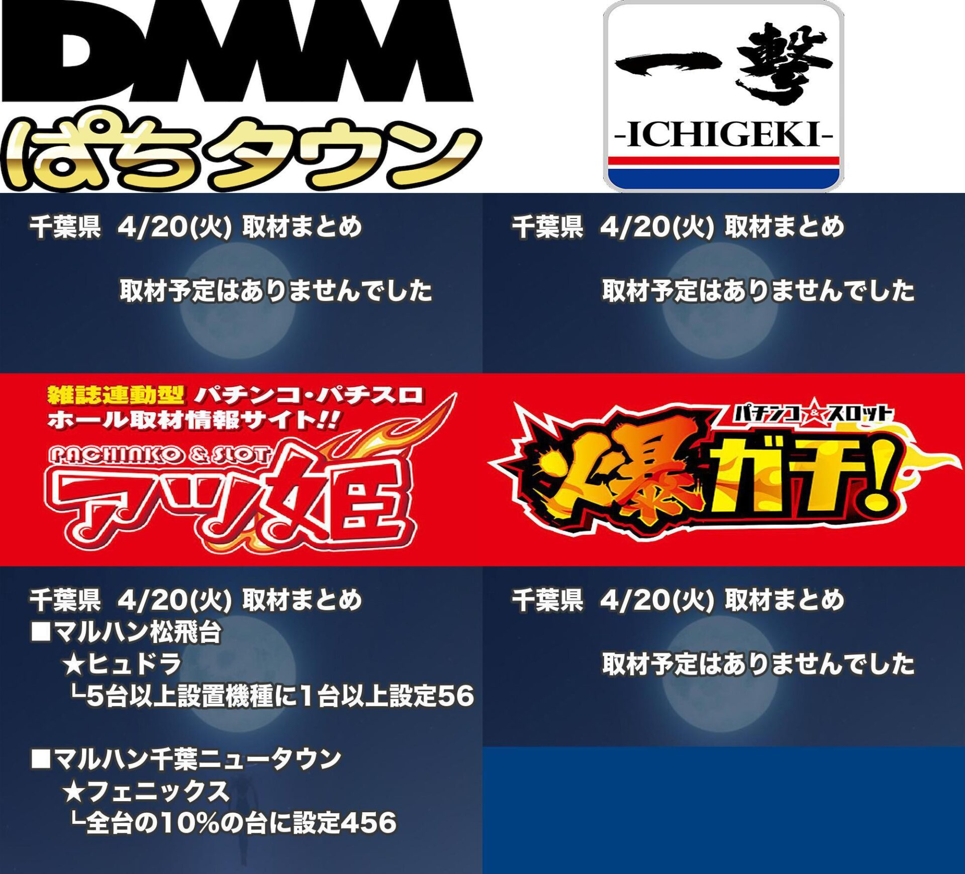 千葉県_2021-04-20_パチンコ・パチスロ
