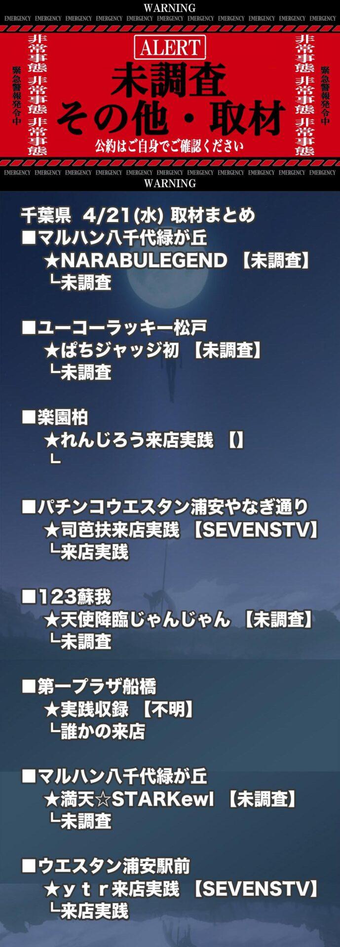 千葉県_2021-04-21_未調査_パチンコ・パチスロ