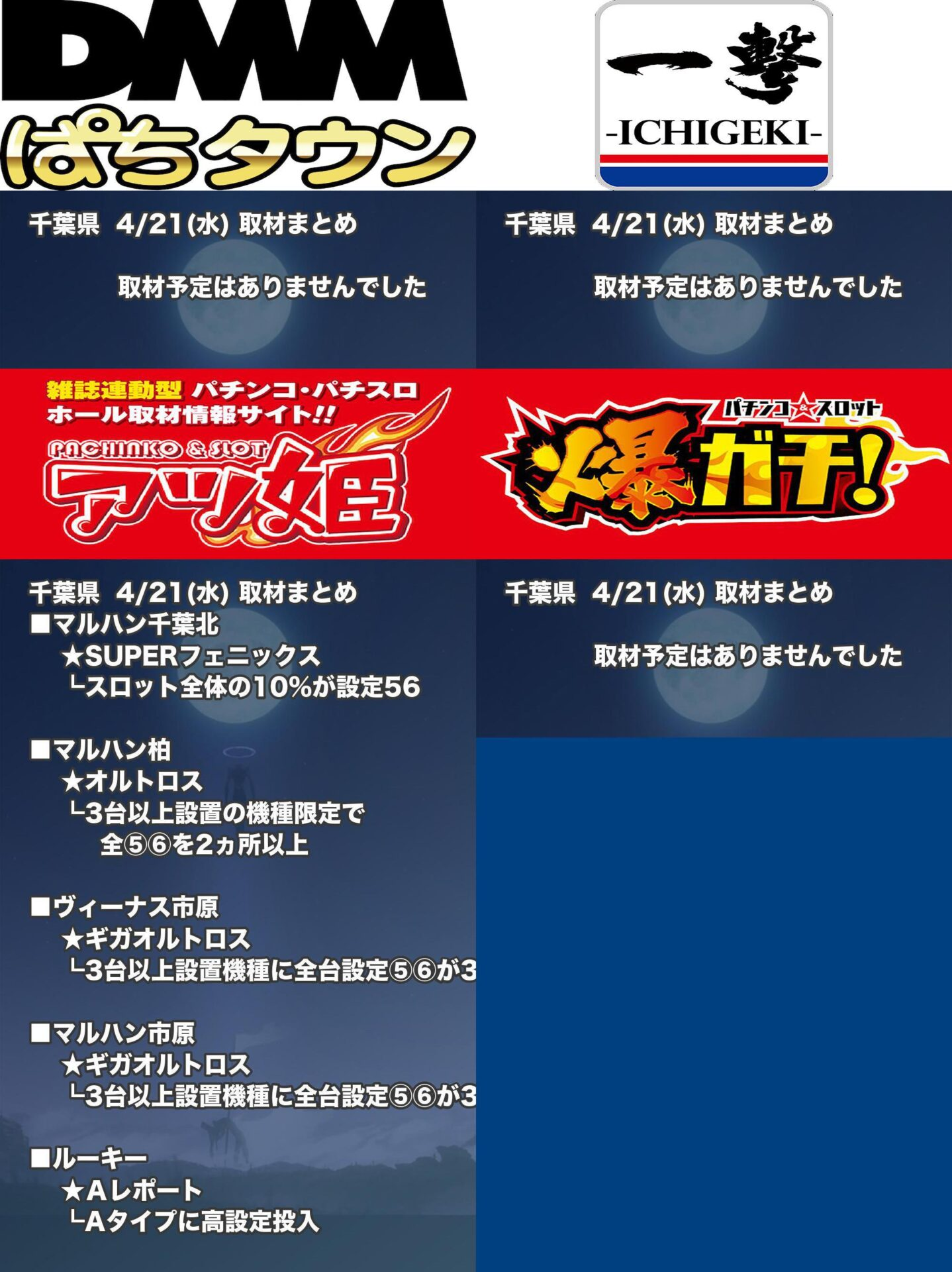 千葉県_2021-04-21_パチンコ・パチスロ