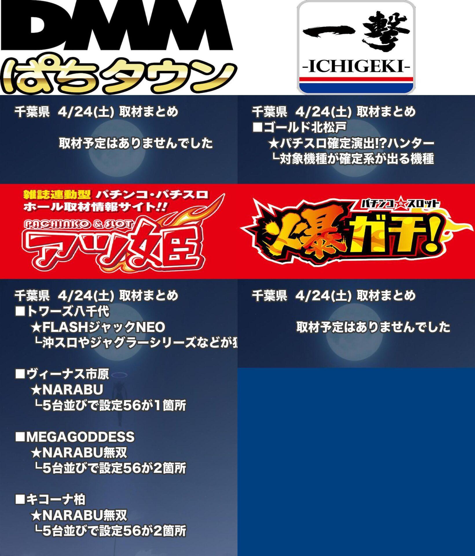 千葉県_2021-04-24_パチンコ・パチスロ