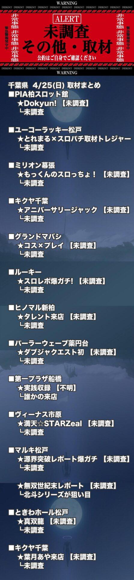 千葉県_2021-04-25_未調査_パチンコ・パチスロ