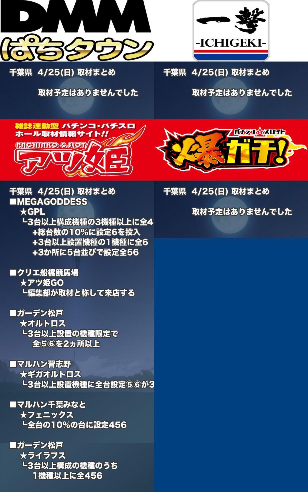 千葉県_2021-04-25_パチンコ・パチスロ