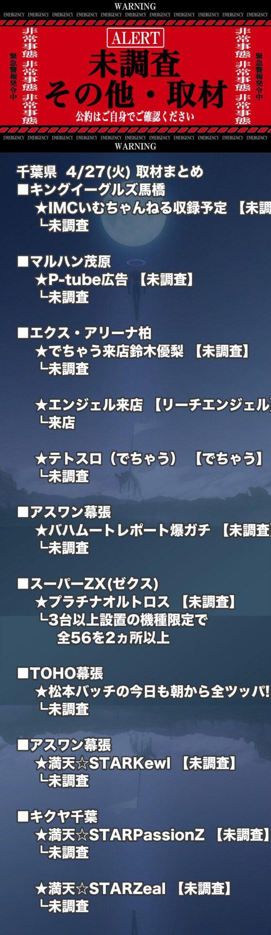 千葉県_2021-04-27_未調査_パチンコ・パチスロ