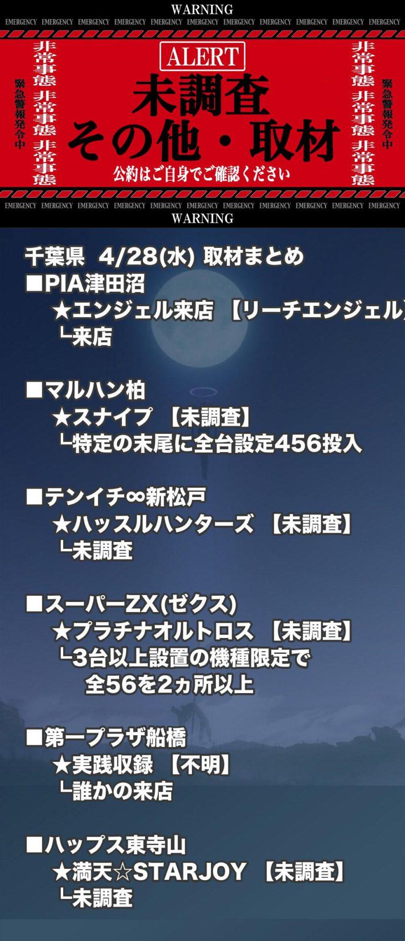 千葉県_2021-04-28_未調査_パチンコ・パチスロ