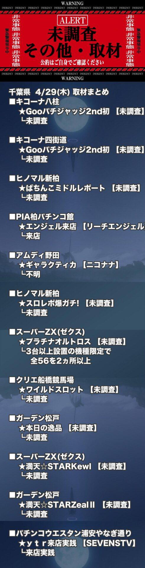 千葉県_2021-04-29_未調査_パチンコ・パチスロ