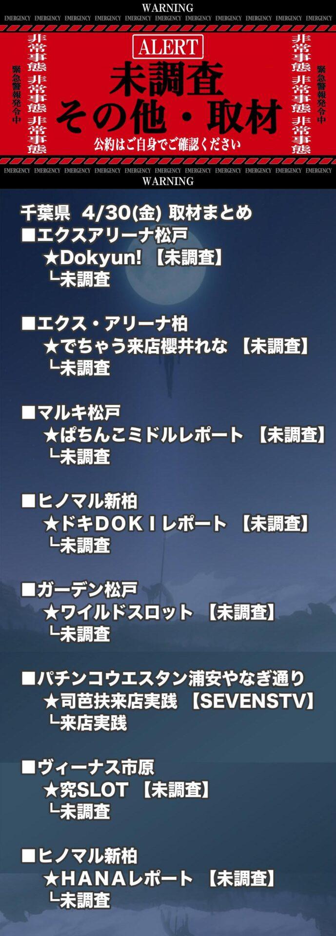千葉県_2021-04-30_未調査_パチンコ・パチスロ