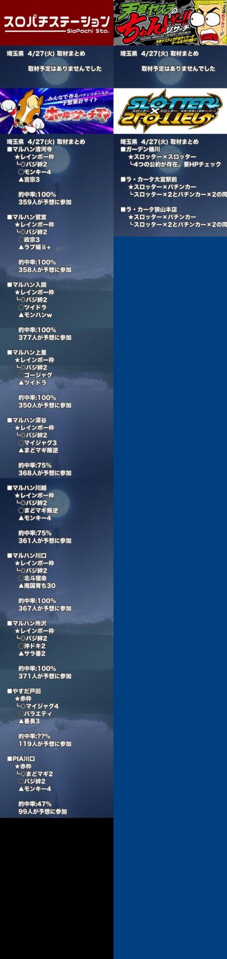 埼玉県_2021-04-27_パチンコ・パチスロ