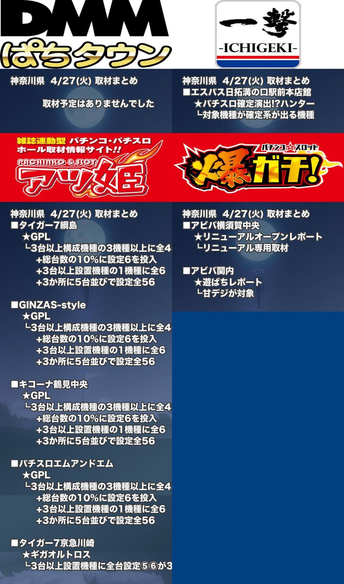 神奈川県_2021-04-27_パチンコ・パチスロ