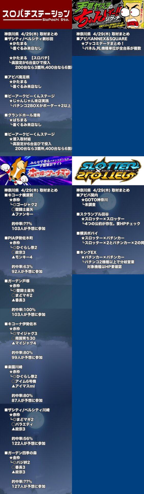 神奈川県_2021-04-29_パチンコ・パチスロ