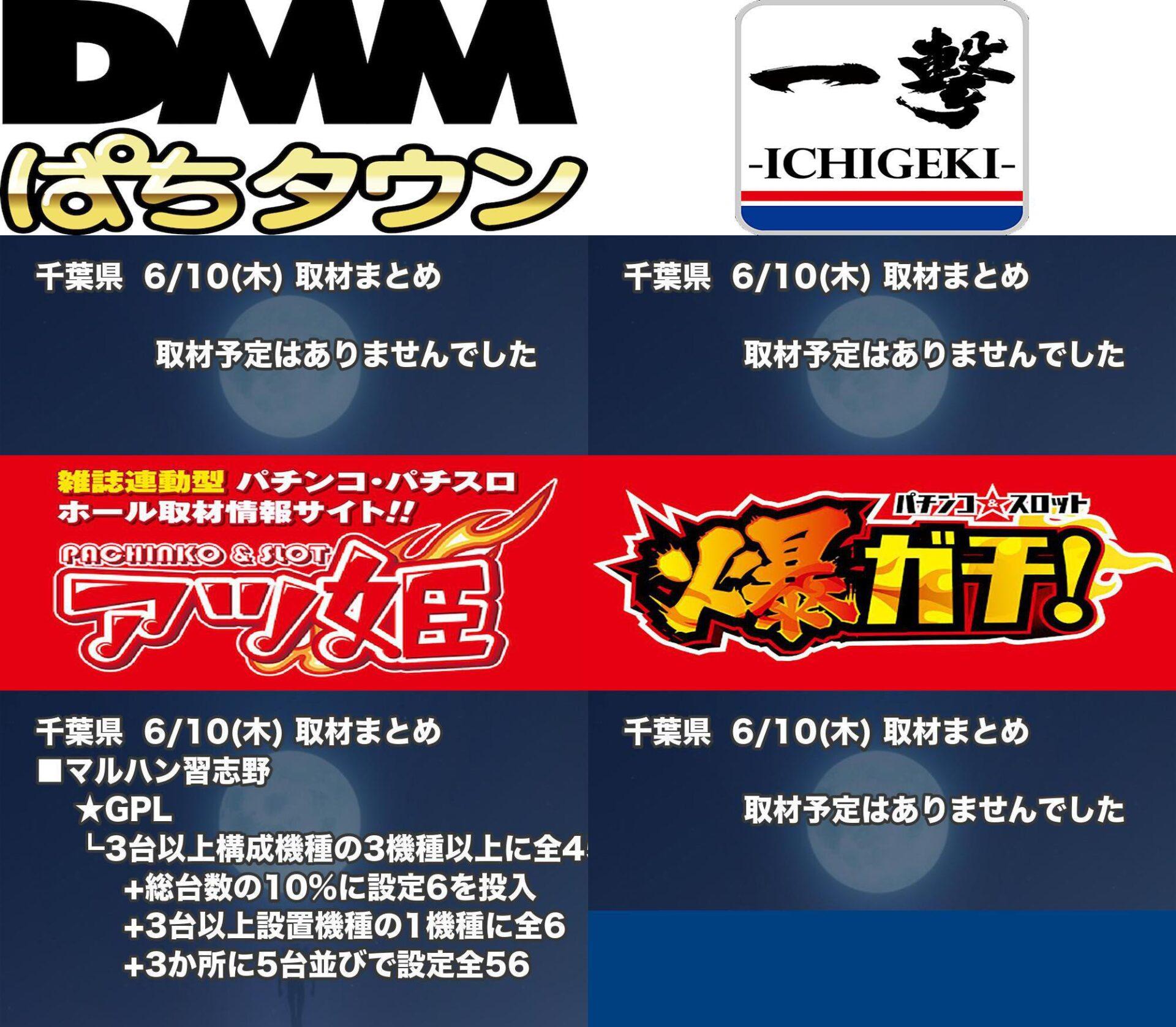 千葉県_2021-06-10_パチンコ・パチスロ_イベント