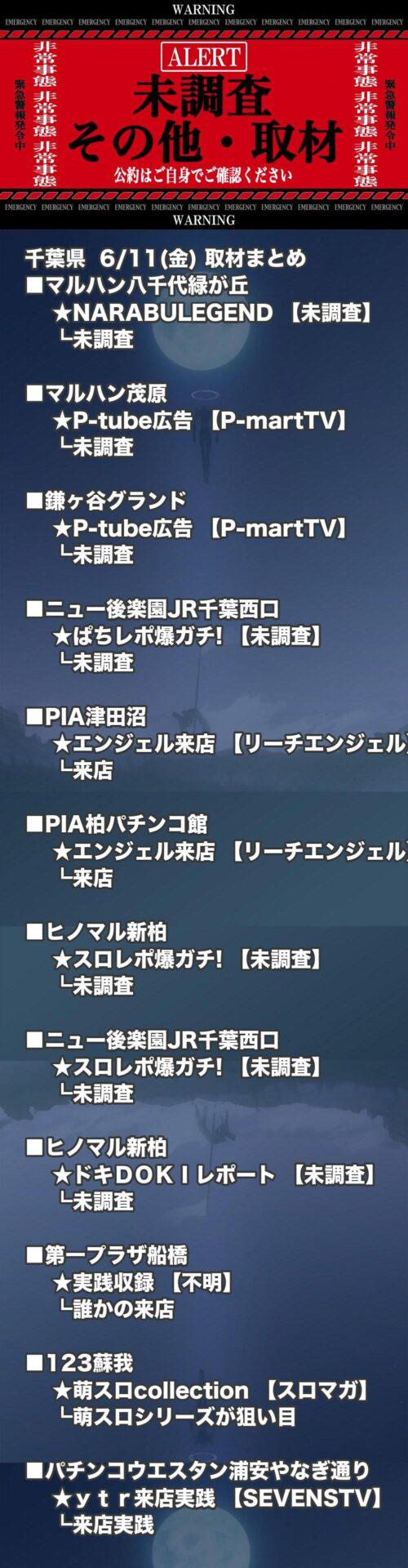 千葉県_2021-06-11_未調査_パチンコ・パチスロ