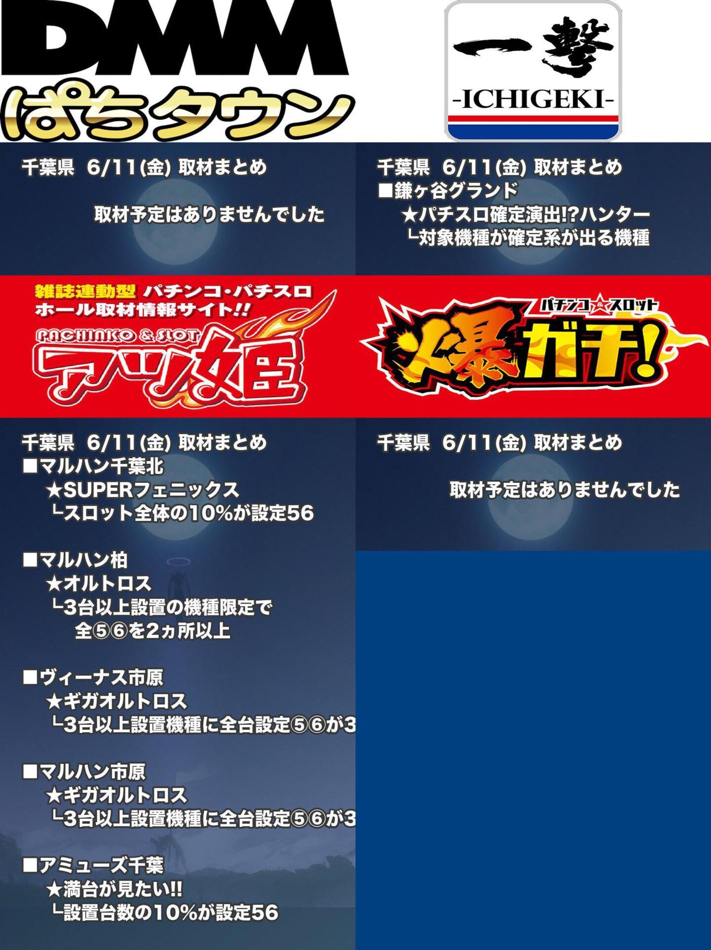 千葉県_2021-06-11_パチンコ・パチスロ_イベント