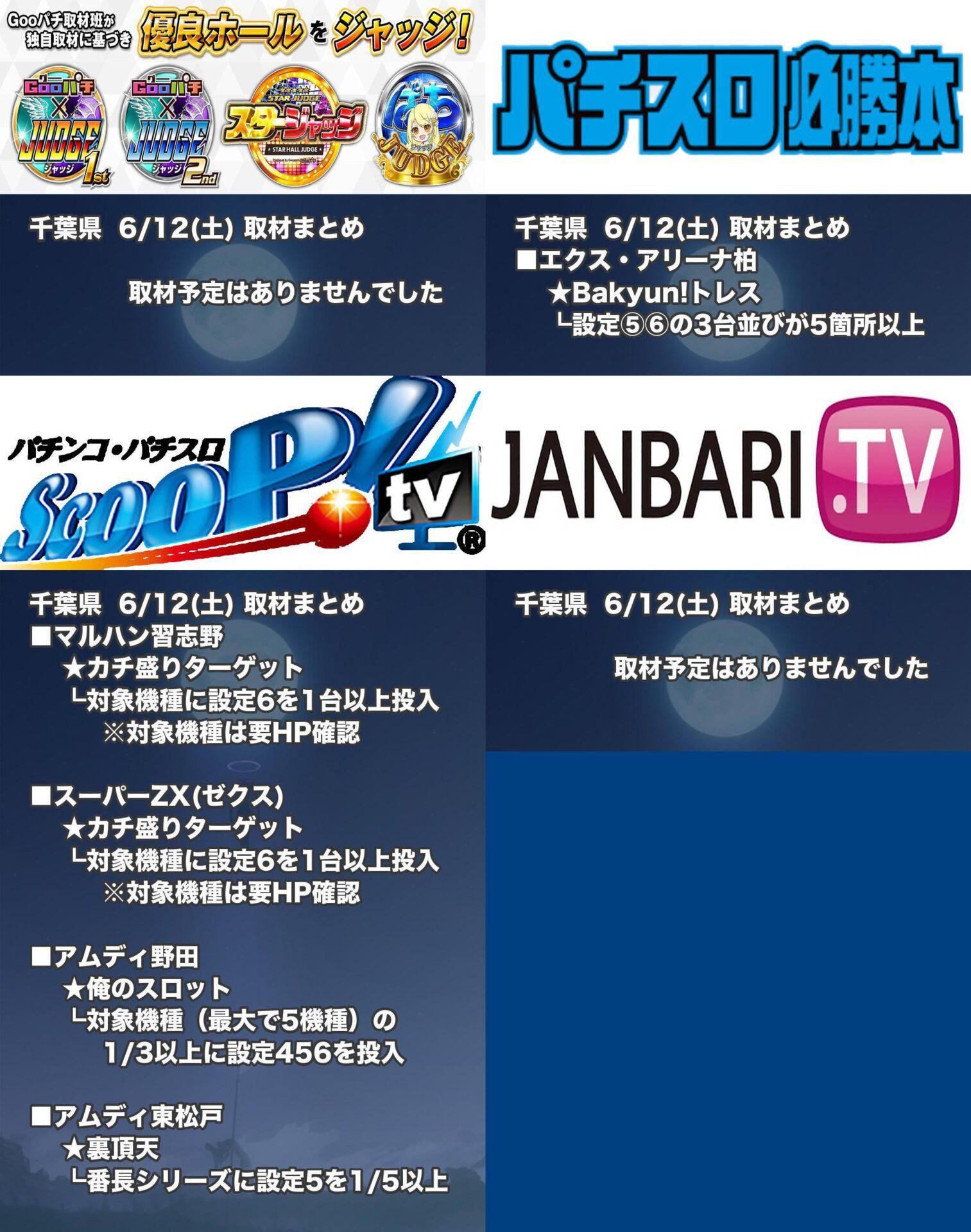 千葉県_2021-06-12_パチンコ・パチスロ_イベント