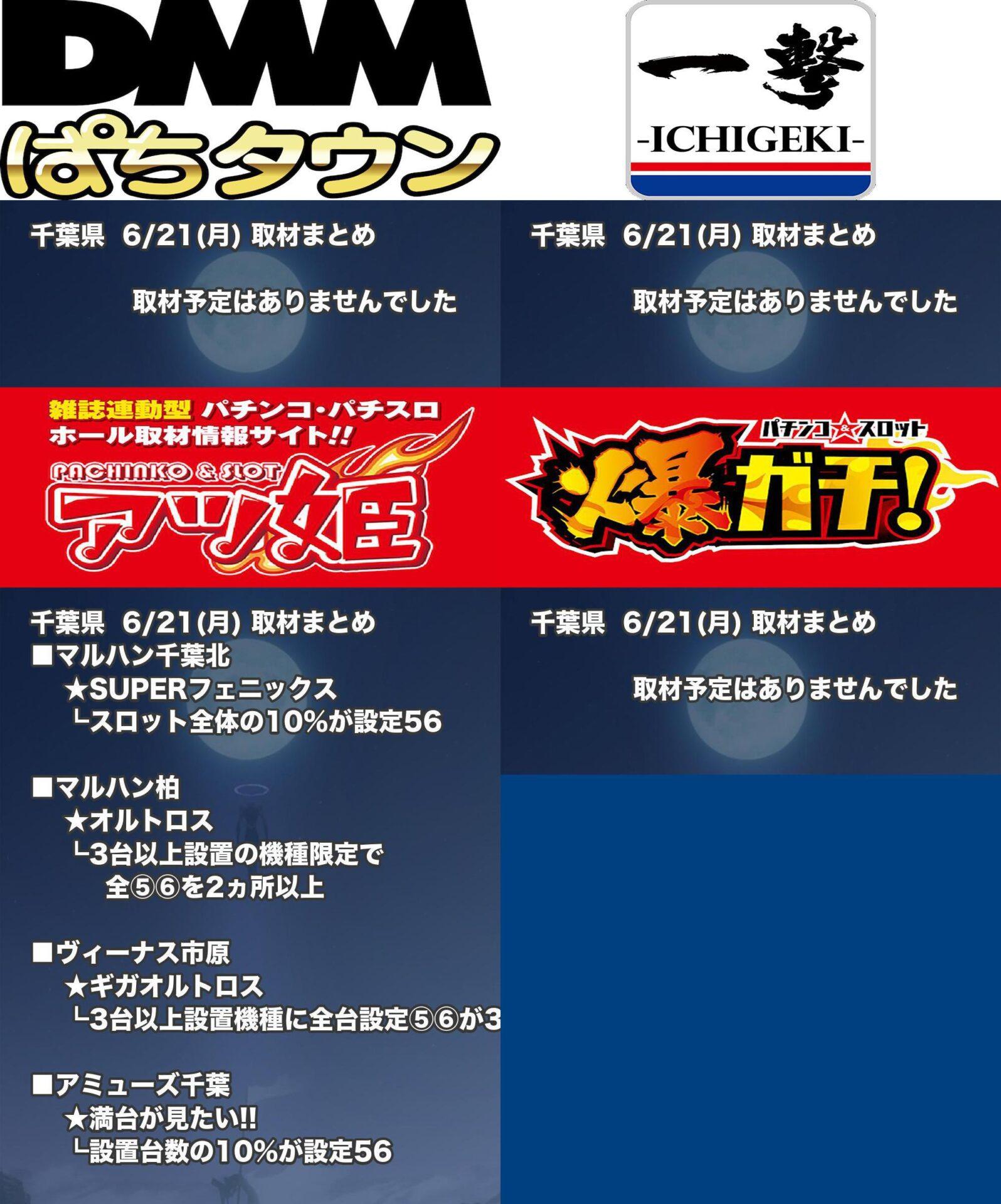 千葉県_2021-06-21_パチンコ・パチスロ_イベント