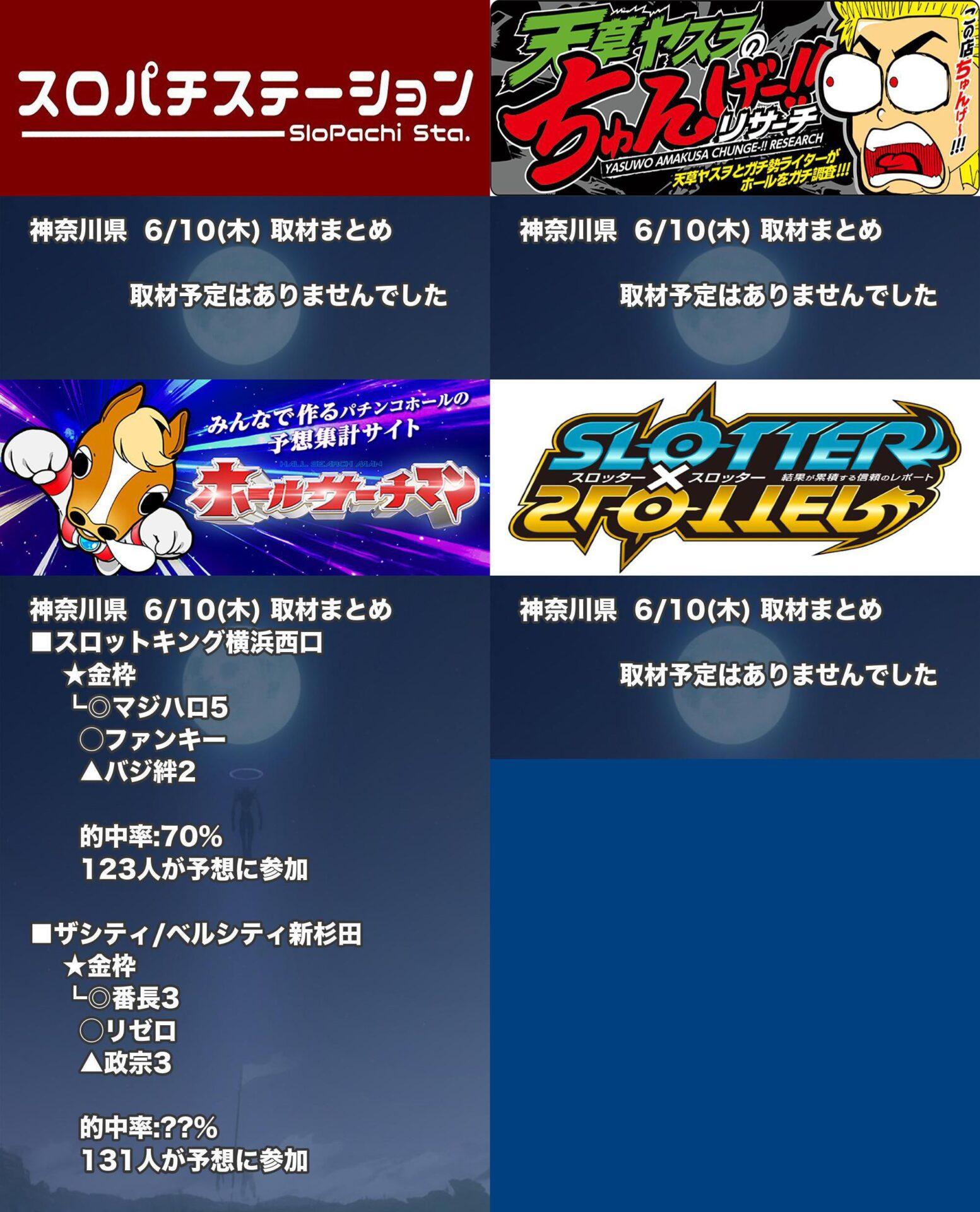 神奈川県_2021-06-10_パチンコ・パチスロ_イベント