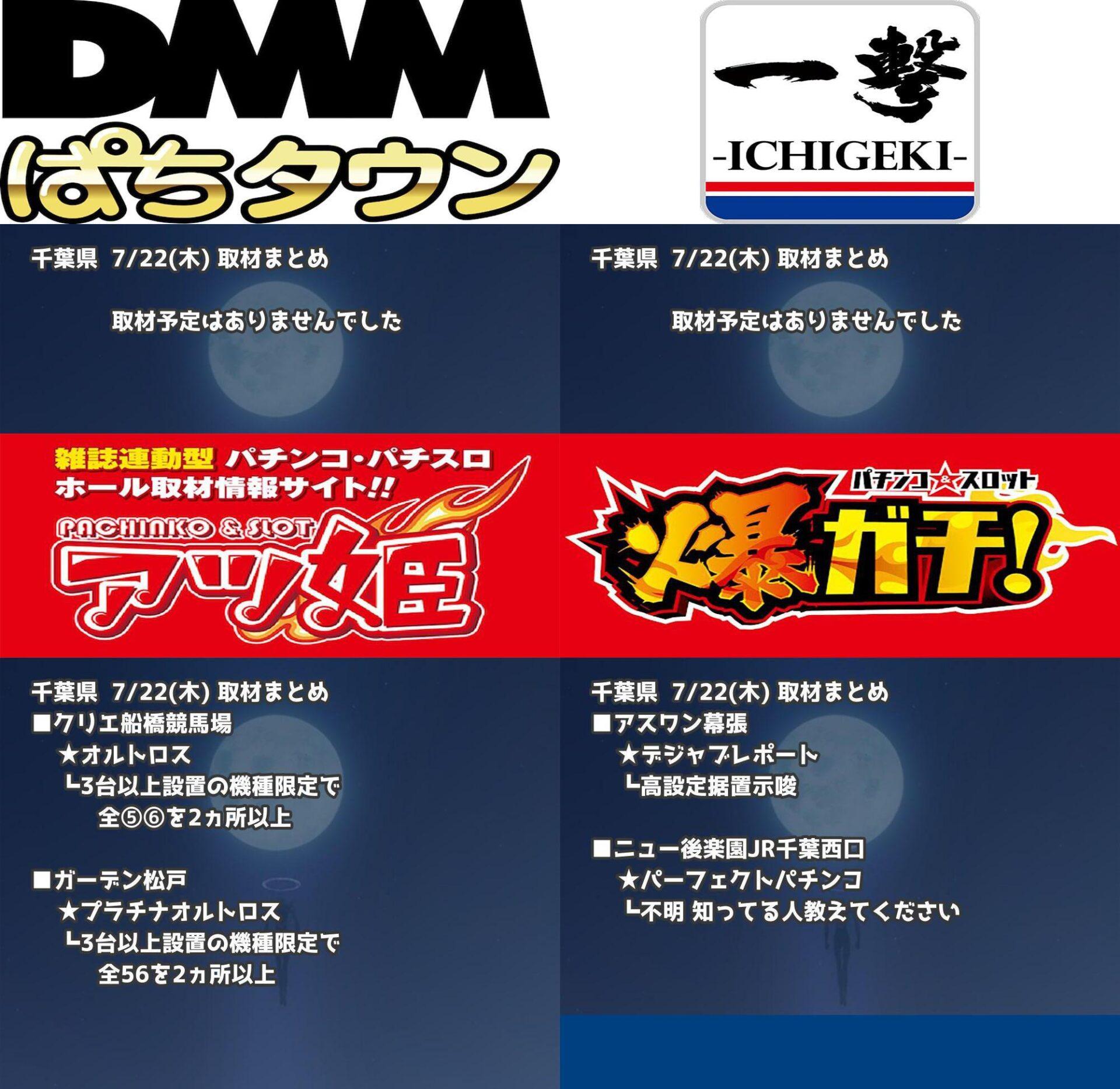 千葉県_2021-07-22_パチンコ・パチスロ_イベント