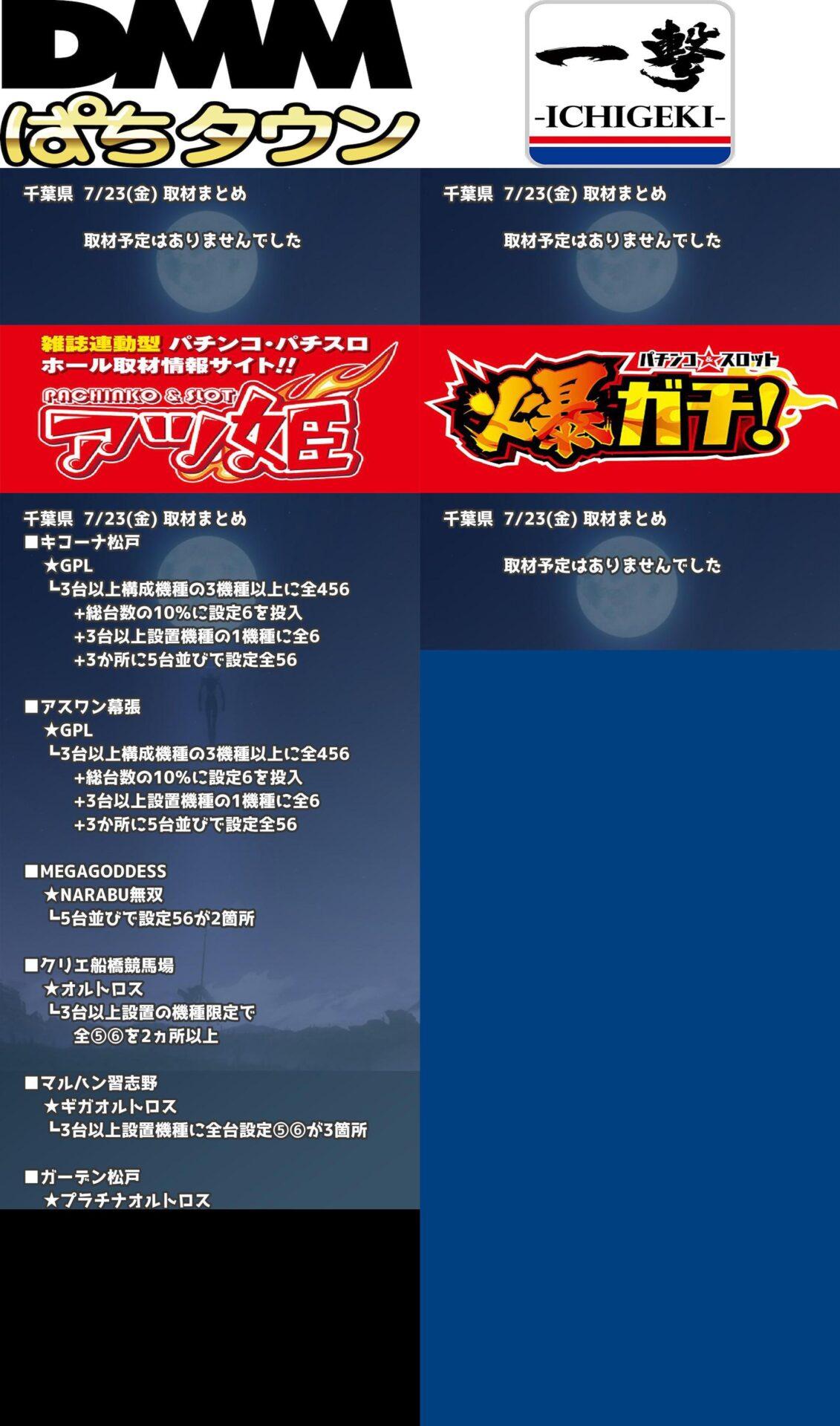 千葉県_2021-07-23_パチンコ・パチスロ_イベント