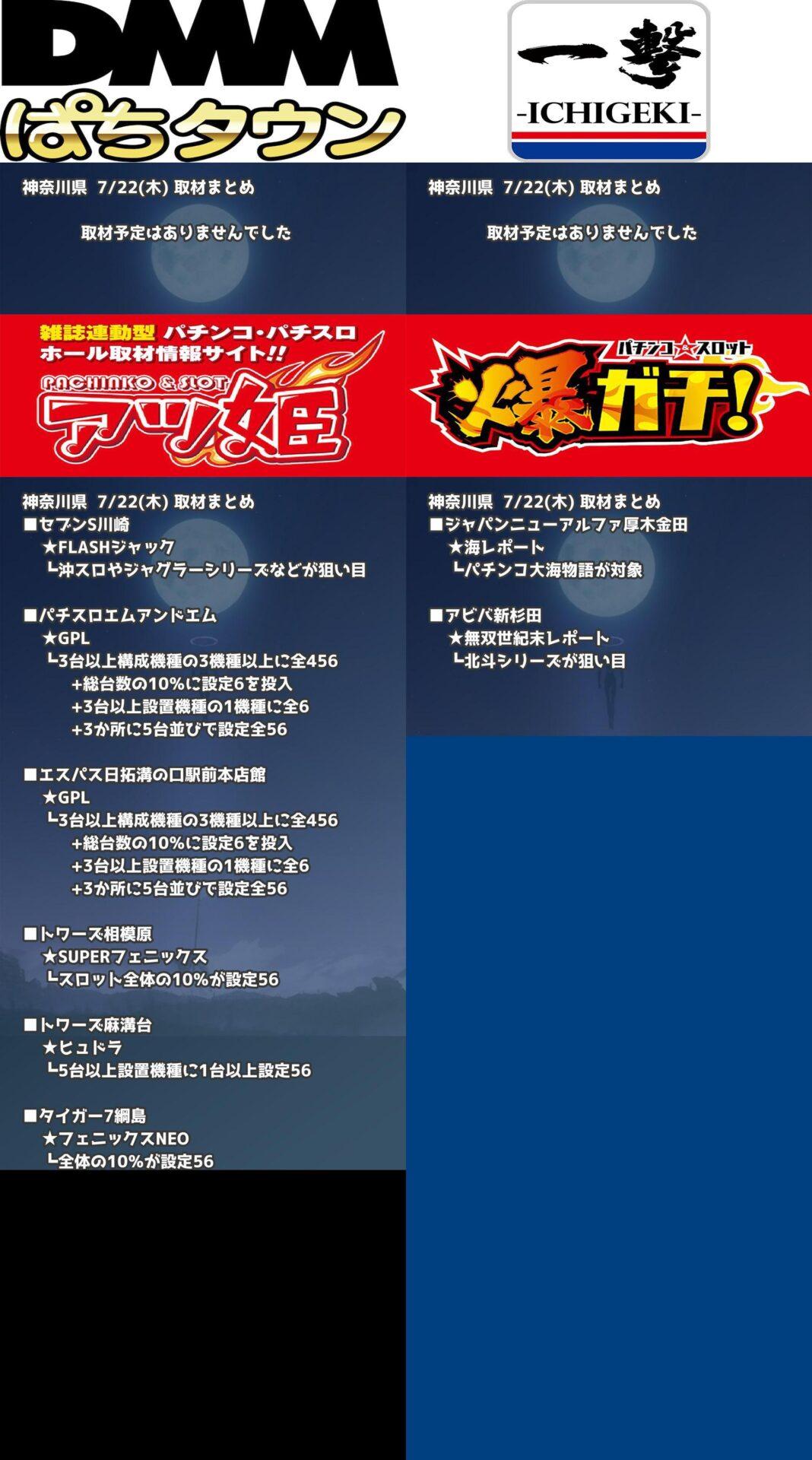 神奈川県_2021-07-22_パチンコ・パチスロ_イベント