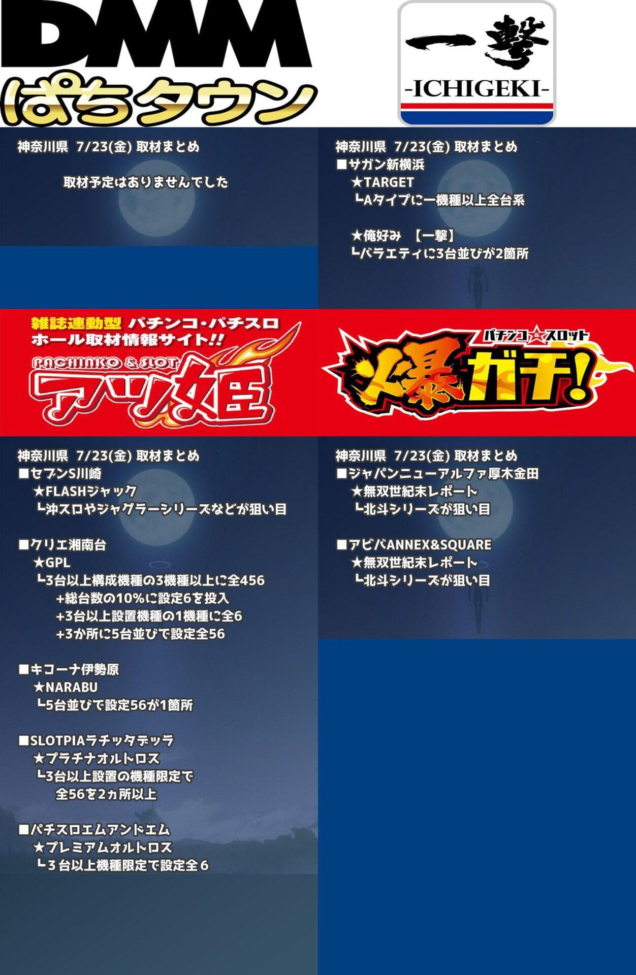 神奈川県_2021-07-23_パチンコ・パチスロ_イベント