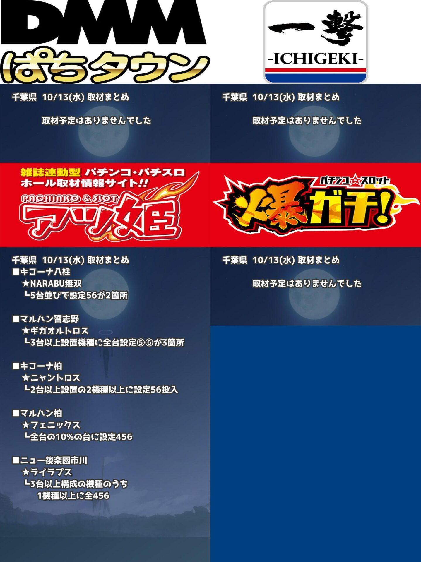千葉県_2021-10-13_パチンコ・パチスロ_イベント