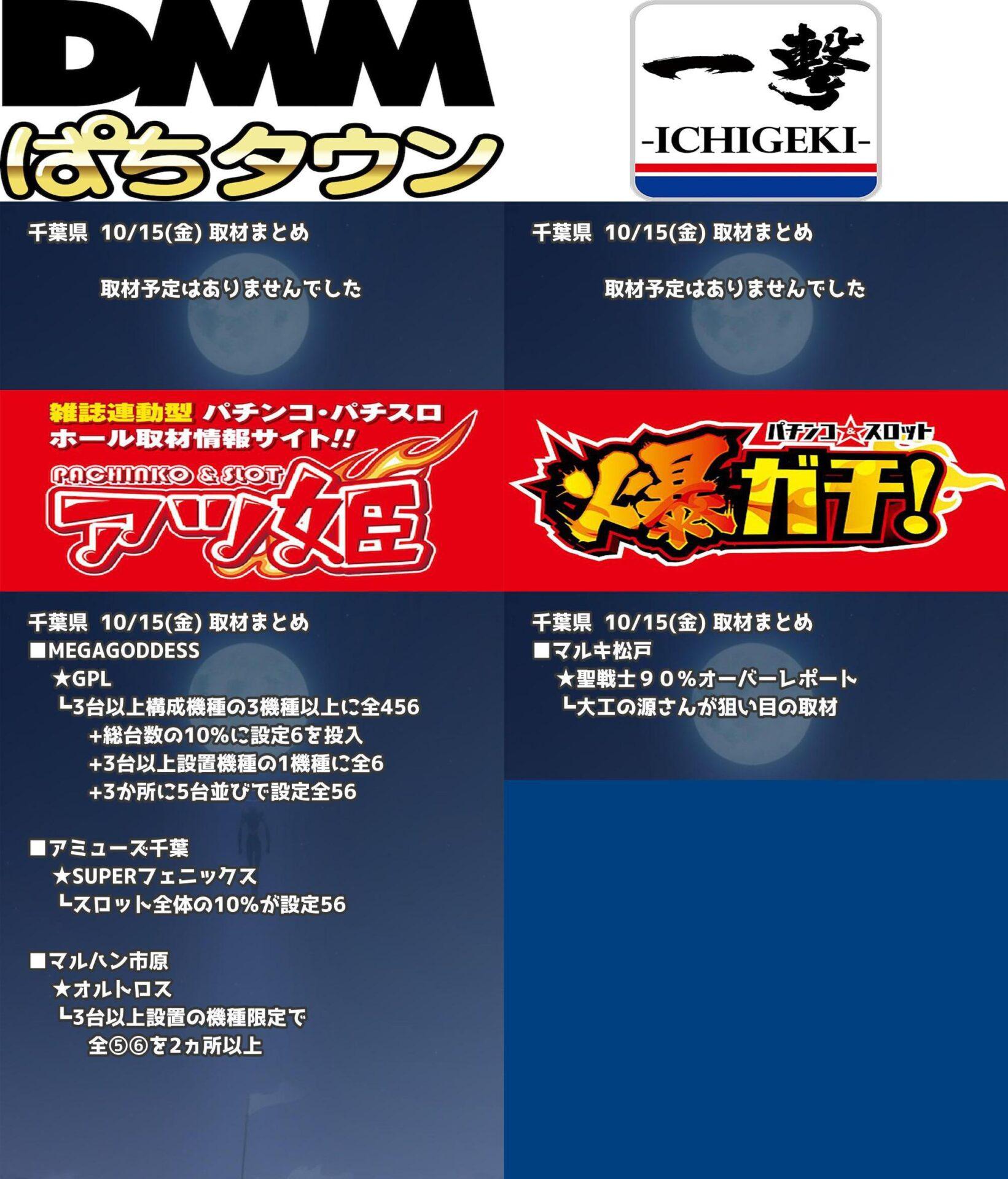 千葉県_2021-10-15_パチンコ・パチスロ_イベント