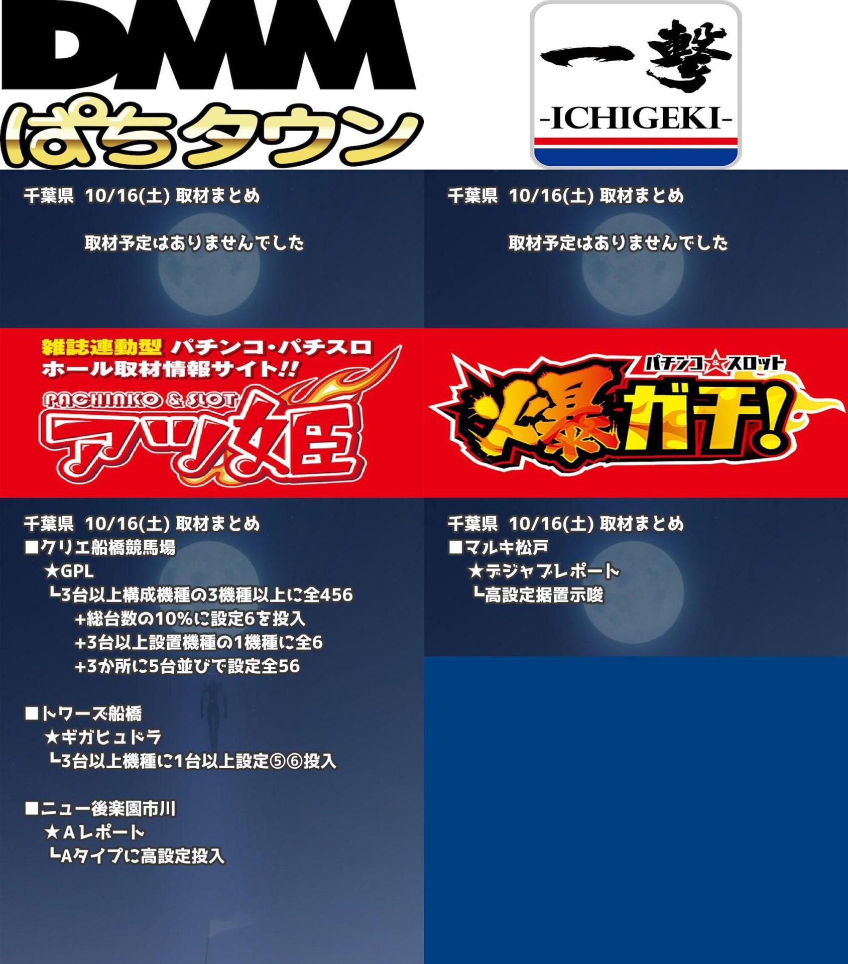 千葉県_2021-10-16_パチンコ・パチスロ_イベント
